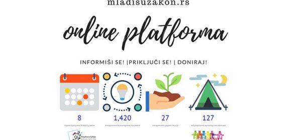 Online platforma mladisuzakon.rs počinje sa radom